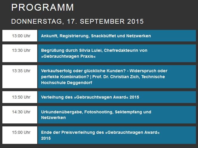 Gebrauchtwagen Award 2015
