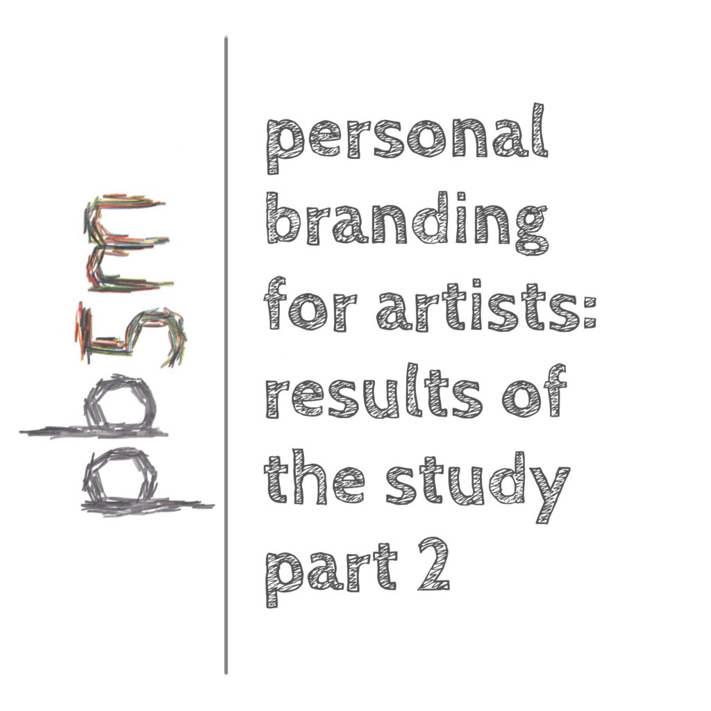 An empirical study about the personal branding activities of artists on instagram
